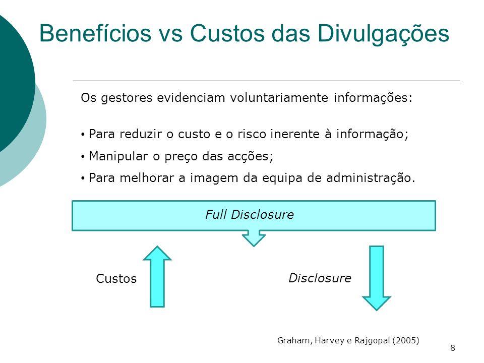 Benefícios vs Custos das Divulgações Os gestores evidenciam voluntariamente informações: Para reduzir o custo e o risco inerente à informação; Manipul