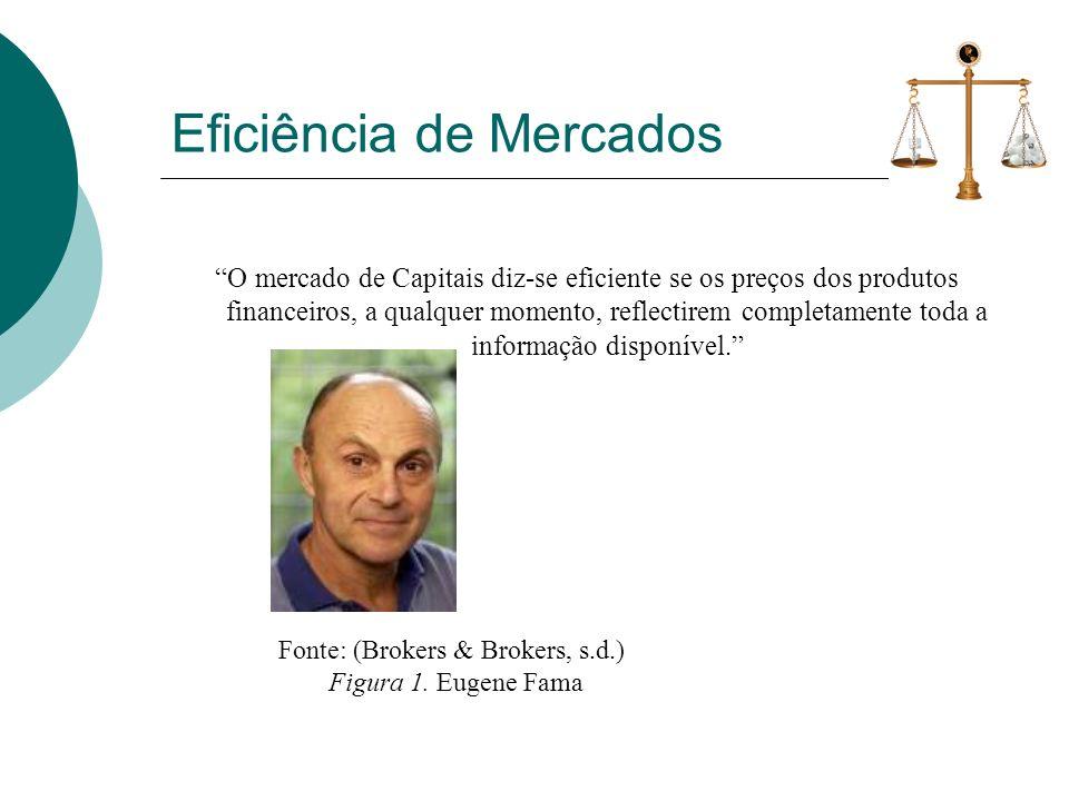 Efeito Fim-de-Semana Fonte: (Brokers & Brokers, s.d.) Figura 5.Efeitos Fim-de-semana
