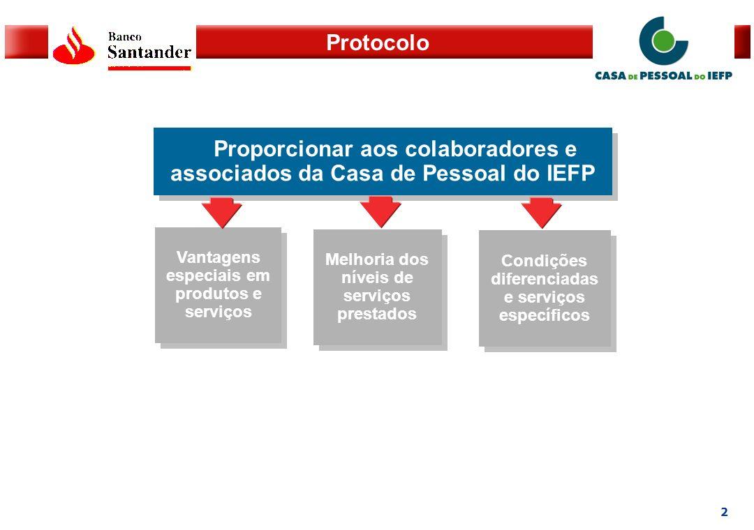 3 Protocolo Produtos Base (taxa indexada à Euribor a 3 ou 6 meses): Redução de 0,5 p.p.