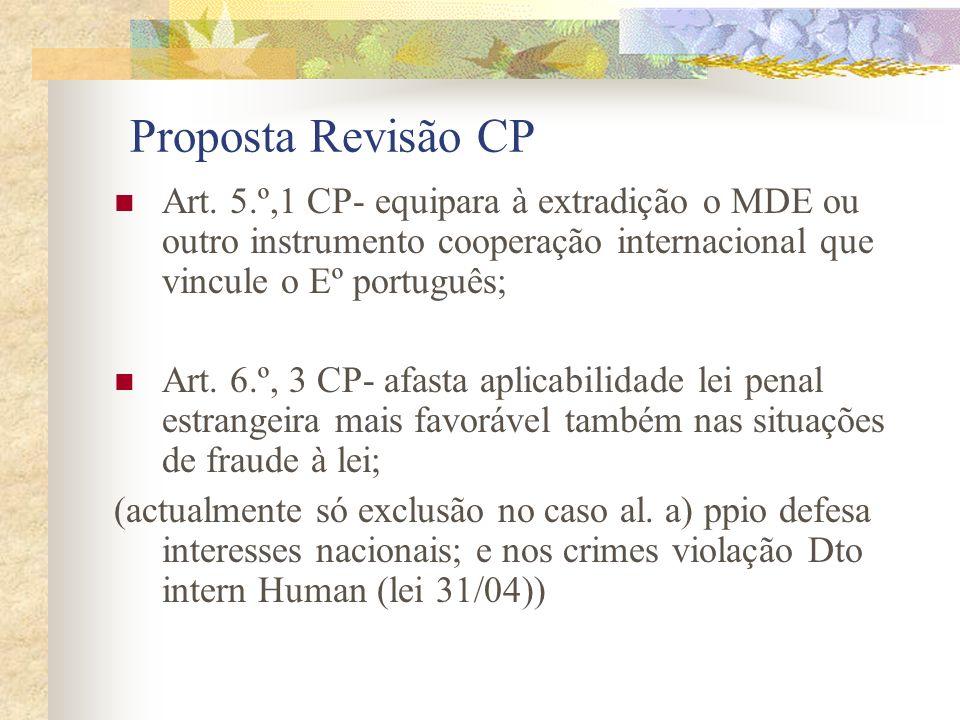 Proposta Revisão CP Art.