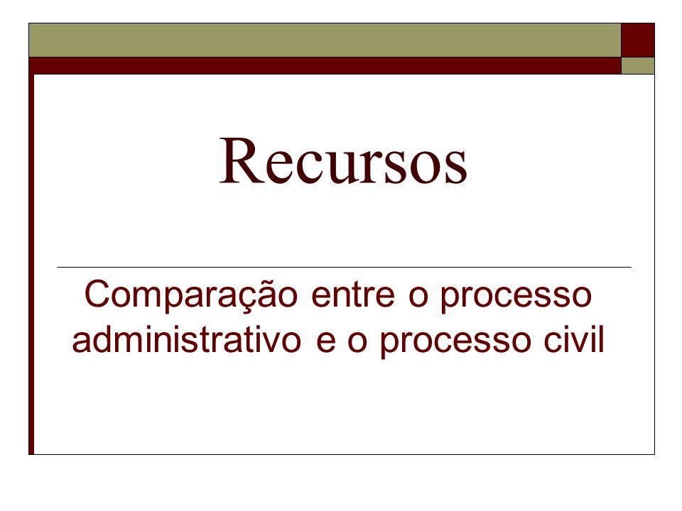 Efeitos dos recursos: Processo administrativo: Regra geral: art.143ª/1 (efeito suspensivo) Excepções: nº 2 art 143º - efeito meramente devolutivo decorre de uma imposição legal nº 3, 4 e 5 art 143º - efeito meramente devolutivo pode resultar de uma decisão do juiz Processo civil: Regra geral: arts.