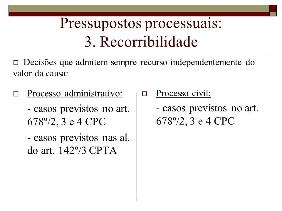 Pressupostos processuais: 3. Recorribilidade Processo administrativo: - casos previstos no art. 678º/2, 3 e 4 CPC - casos previstos nas al. do art. 14