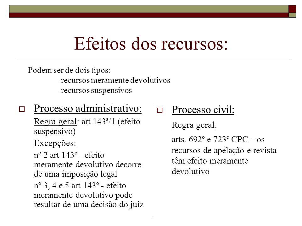 Efeitos dos recursos: Processo administrativo: Regra geral: art.143ª/1 (efeito suspensivo) Excepções: nº 2 art 143º - efeito meramente devolutivo deco