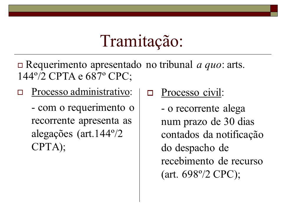 Tramitação: Processo administrativo: - com o requerimento o recorrente apresenta as alegações (art.144º/2 CPTA); Processo civil: - o recorrente alega