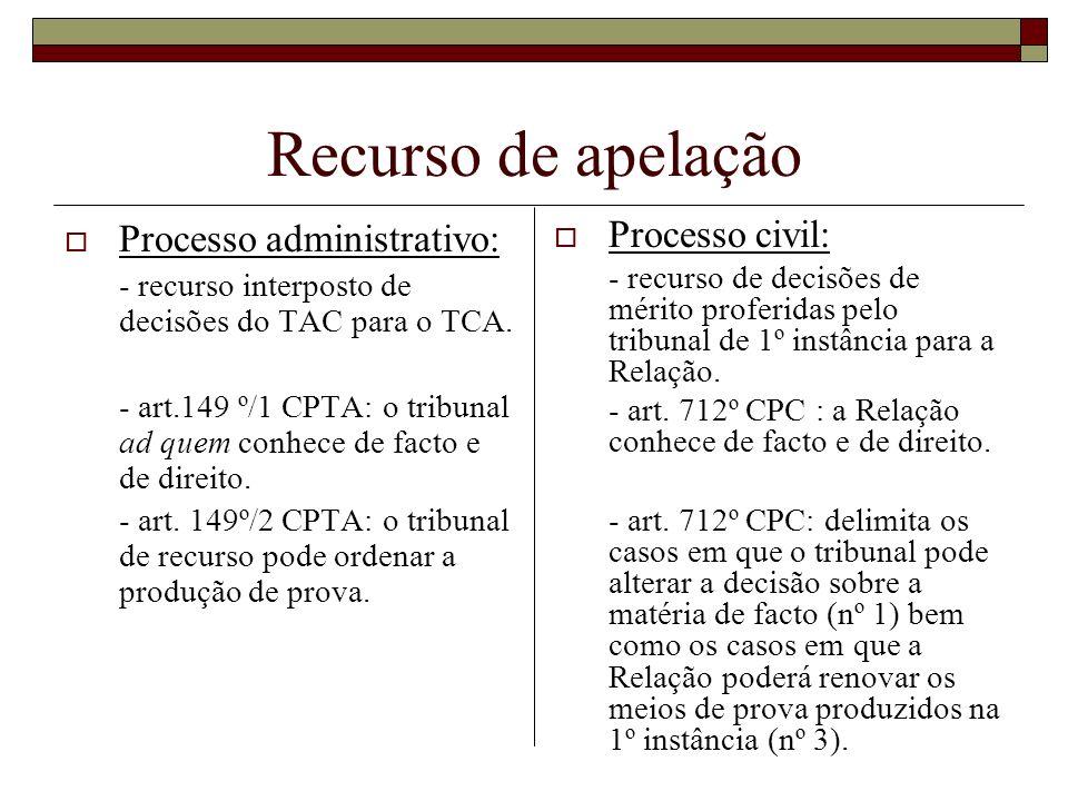 Recurso de apelação Processo administrativo: - recurso interposto de decisões do TAC para o TCA. - art.149 º/1 CPTA: o tribunal ad quem conhece de fac