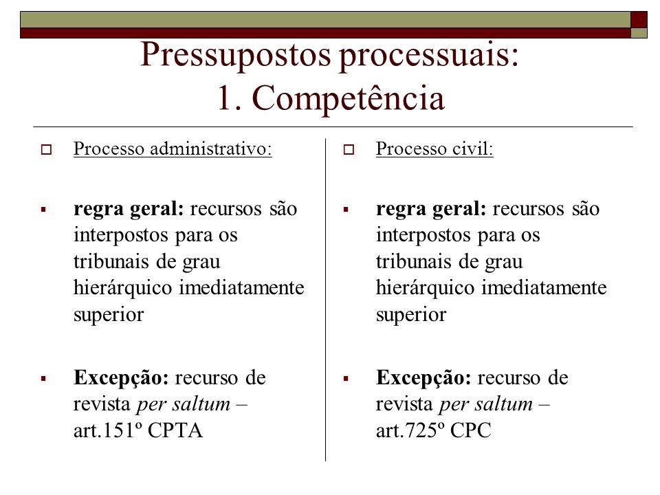 Pressupostos processuais: 1. Competência Processo administrativo: regra geral: recursos são interpostos para os tribunais de grau hierárquico imediata