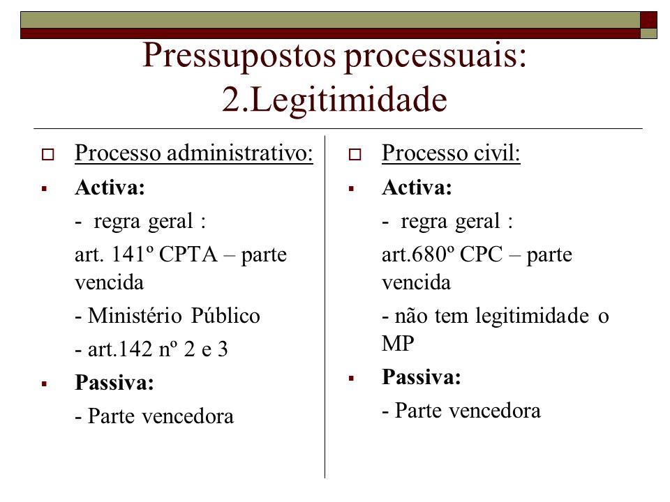 Pressupostos processuais: 2.Legitimidade Processo administrativo: Activa: - regra geral : art. 141º CPTA – parte vencida - Ministério Público - art.14