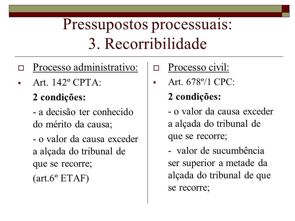 Pressupostos processuais: 3. Recorribilidade Processo administrativo: Art. 142º CPTA: 2 condições: - a decisão ter conhecido do mérito da causa; - o v