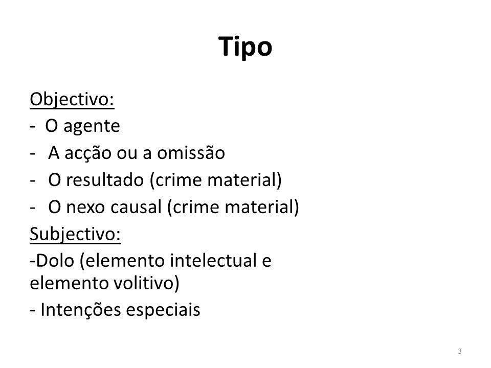 3 Tipo Objectivo: - O agente -A acção ou a omissão -O resultado (crime material) -O nexo causal (crime material) Subjectivo: -Dolo (elemento intelectu