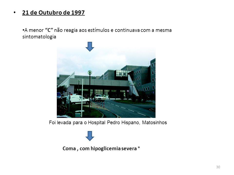 30 21 de Outubro de 1997 A menor C não reagia aos estímulos e continuava com a mesma sintomatologia Foi levada para o Hospital Pedro Hispano, Matosinh