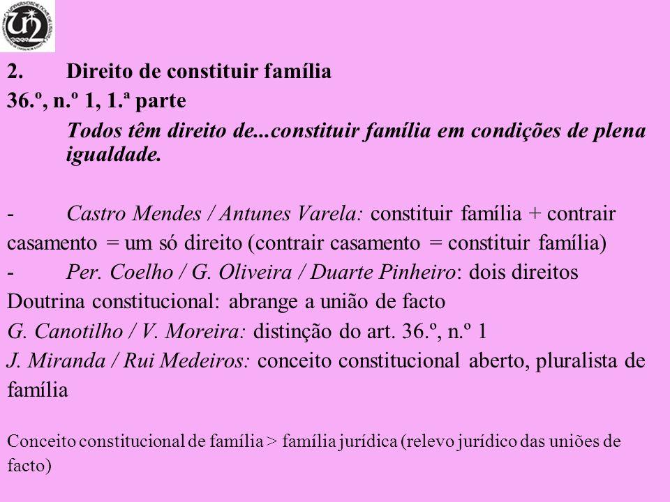 2. Direito de constituir família 36.º, n.º 1, 1.ª parte Todos têm direito de...constituir família em condições de plena igualdade. -Castro Mendes / An