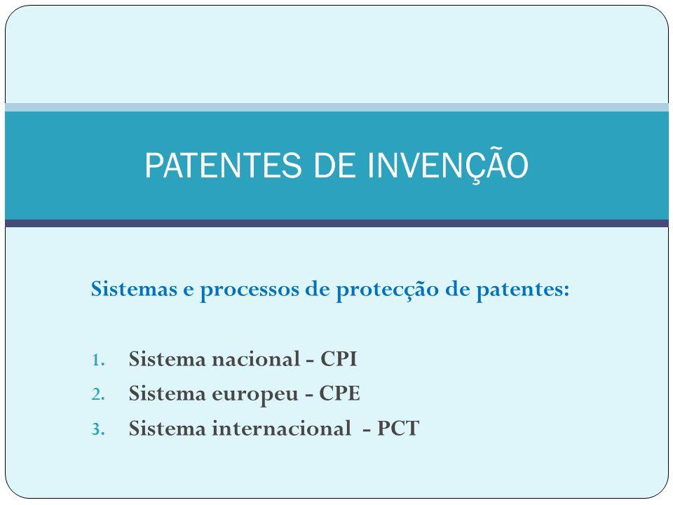 Sistemas e processos de protecção de patentes: 1.Sistema nacional - CPI 2.