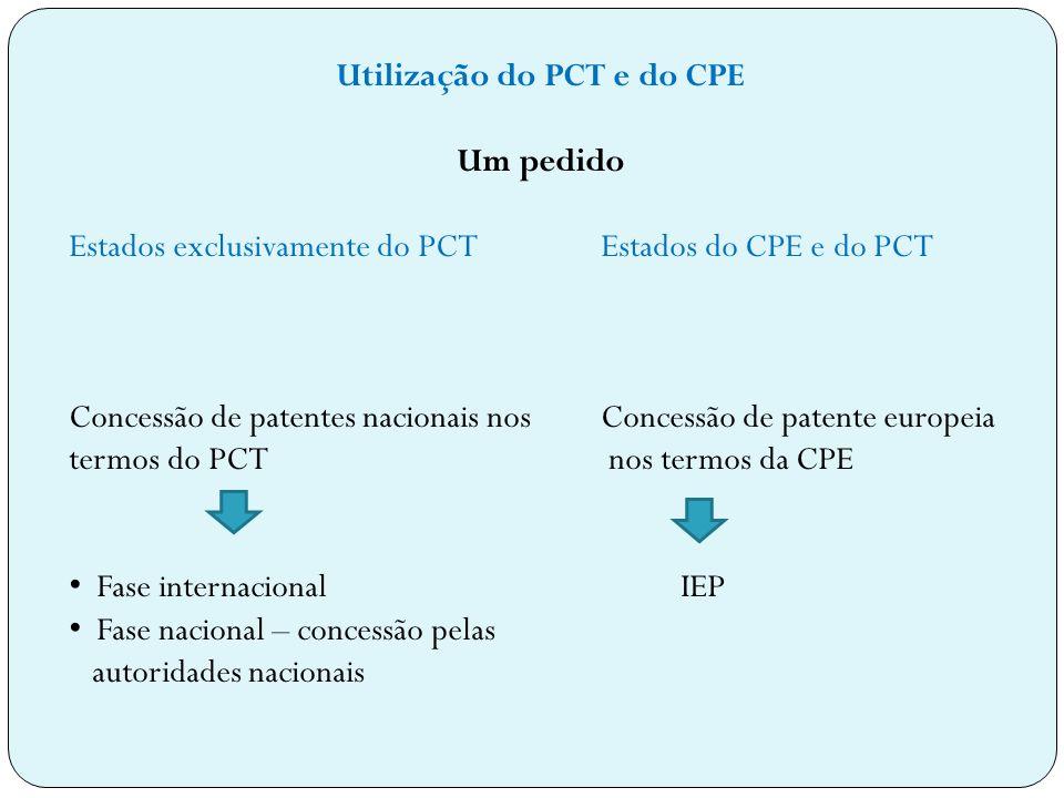 Utilização do PCT e do CPE Um pedido Estados exclusivamente do PCTEstados do CPE e do PCT Concessão de patentes nacionais nosConcessão de patente europeia termos do PCT nos termos da CPE Fase internacional IEP Fase nacional – concessão pelas autoridades nacionais