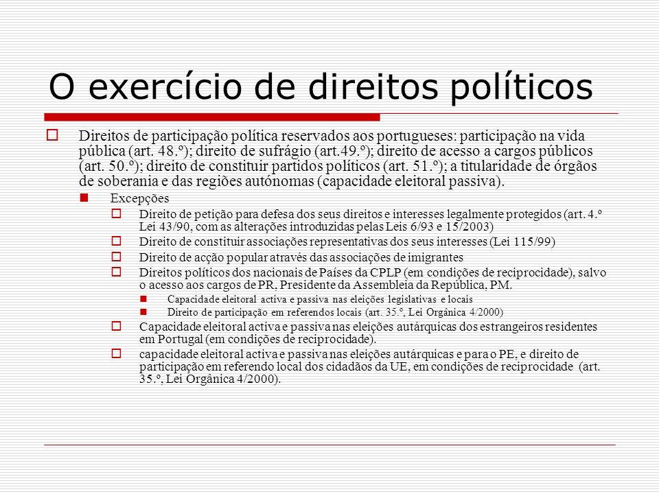 O exercício de direitos políticos Direitos de participação política reservados aos portugueses: participação na vida pública (art.
