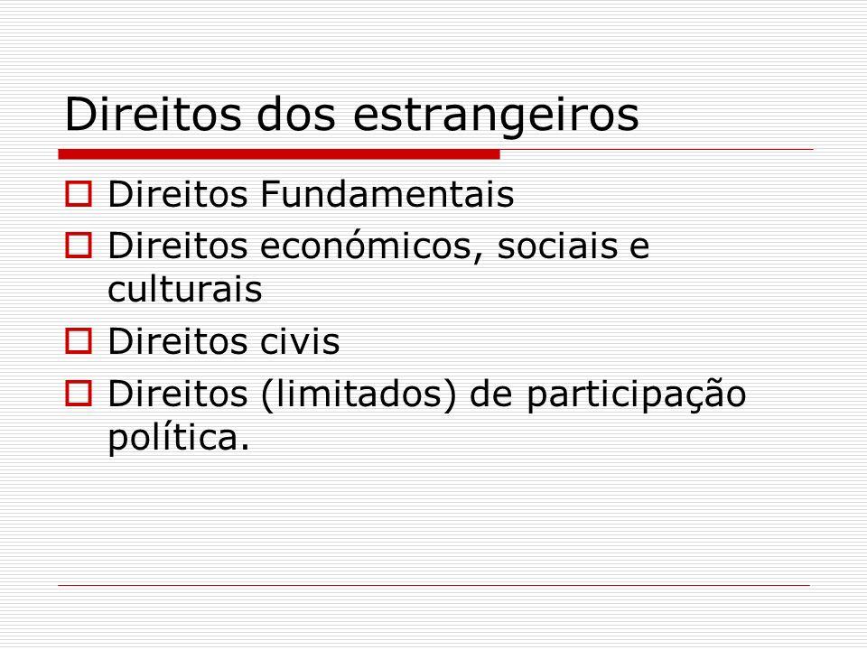 Direitos dos estrangeiros Direitos Fundamentais Direitos económicos, sociais e culturais Direitos civis Direitos (limitados) de participação política.