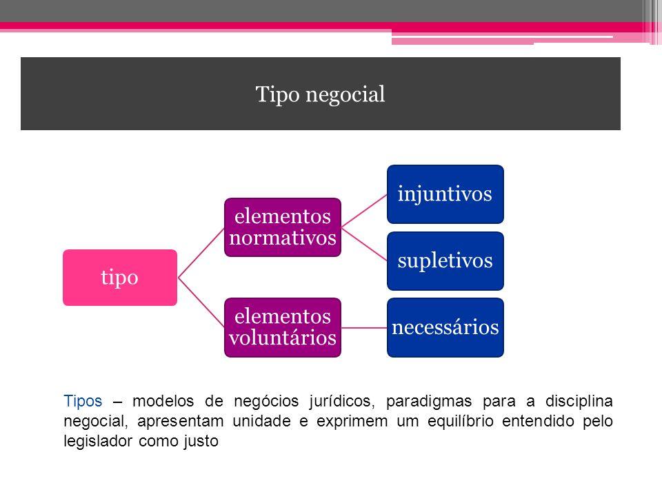 Tipo negocial tipo elementos normativos injuntivossupletivos elementos voluntários necessários Tipos – modelos de negócios jurídicos, paradigmas para