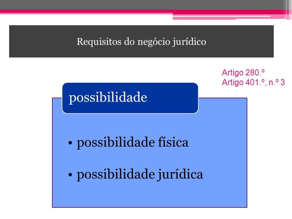 Requisitos do negócio jurídico possibilidade física possibilidade jurídica possibilidade Artigo 280.º Artigo 401.º, n.º 3