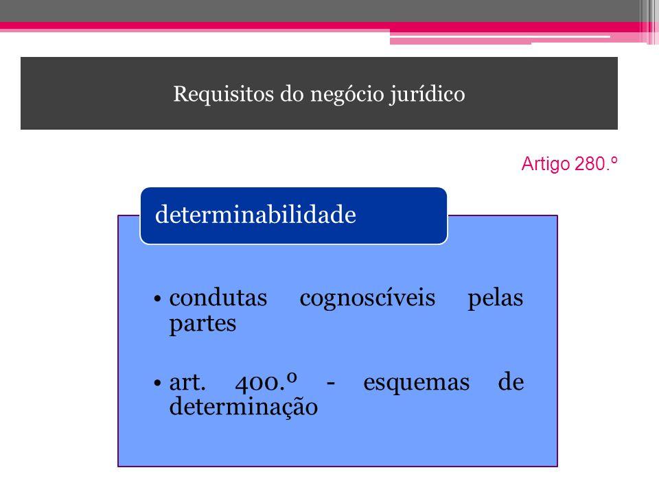 Requisitos do negócio jurídico condutas cognoscíveis pelas partes art. 400.º - esquemas de determinação determinabilidade Artigo 280.º