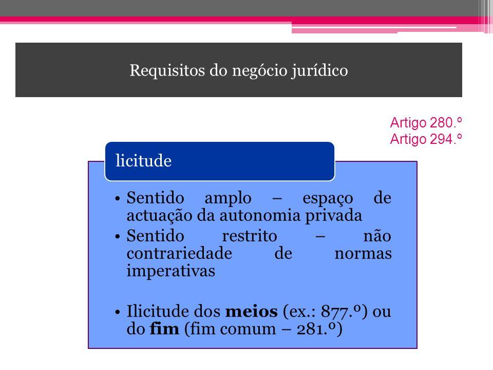 Requisitos do negócio jurídico Sentido amplo – espaço de actuação da autonomia privada Sentido restrito – não contrariedade de normas imperativas Ilic