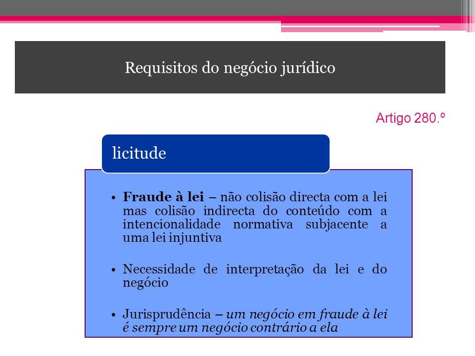 Requisitos do negócio jurídico Fraude à lei – não colisão directa com a lei mas colisão indirecta do conteúdo com a intencionalidade normativa subjace
