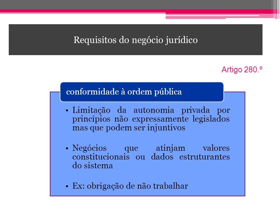 Requisitos do negócio jurídico Limitação da autonomia privada por princípios não expressamente legislados mas que podem ser injuntivos Negócios que at