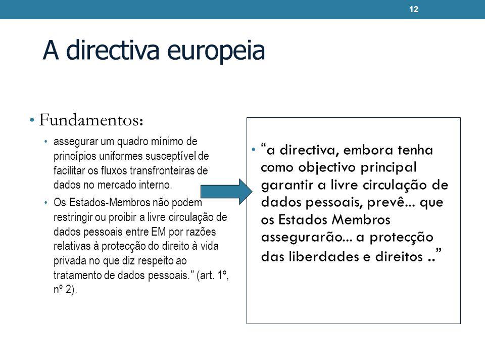 A directiva europeia Fundamentos : assegurar um quadro mínimo de princípios uniformes susceptível de facilitar os fluxos transfronteiras de dados no m
