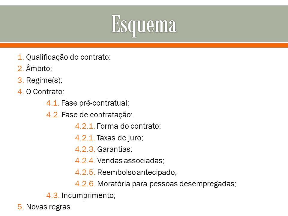 1. Qualificação do contrato; 2. Âmbito; 3. Regime(s); 4. O Contrato: 4.1. Fase pré-contratual; 4.2. Fase de contratação: 4.2.1. Forma do contrato; 4.2