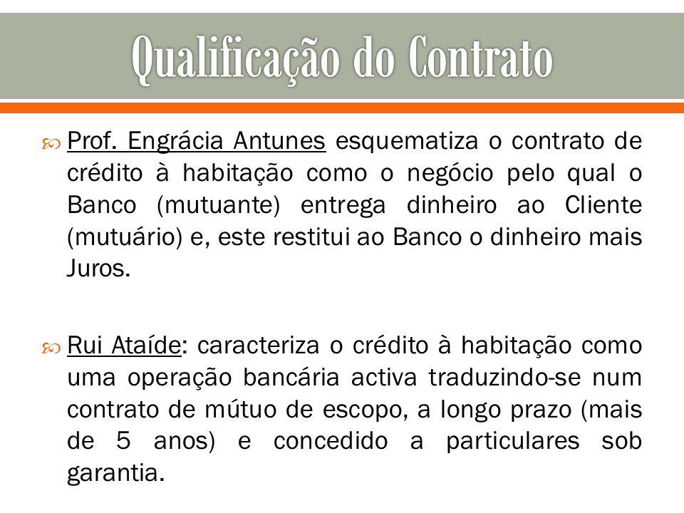 Prof. Engrácia Antunes esquematiza o contrato de crédito à habitação como o negócio pelo qual o Banco (mutuante) entrega dinheiro ao Cliente (mutuário