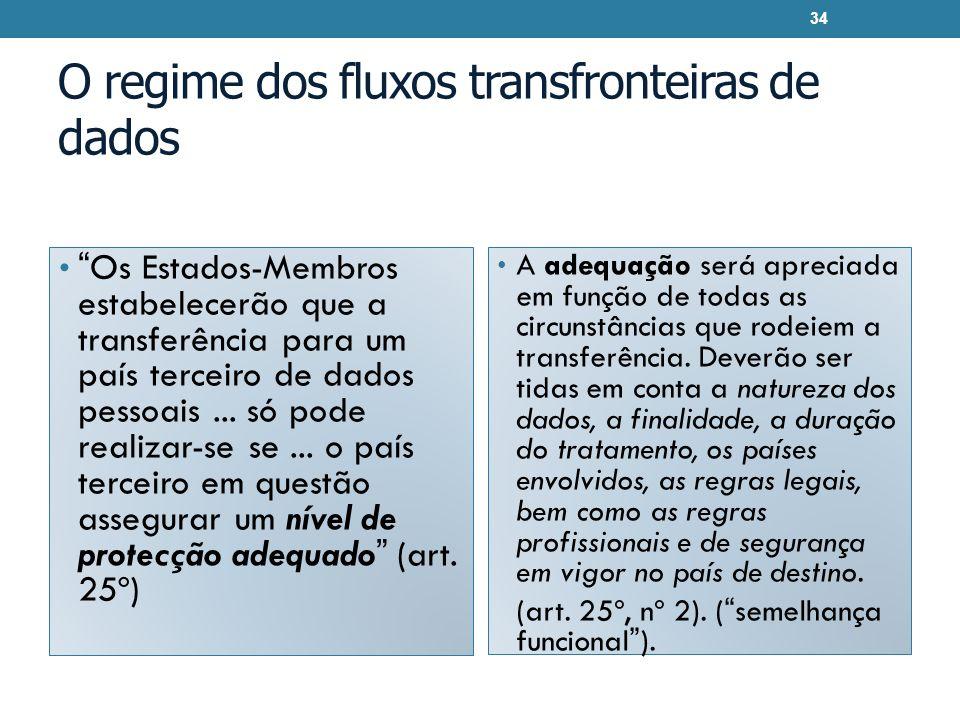 O regime dos fluxos transfronteiras de dados Os Estados-Membros estabelecerão que a transferência para um país terceiro de dados pessoais... só pode r