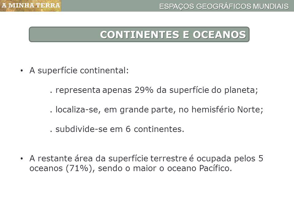 CONTINENTES E OCEANOS A superfície continental:. representa apenas 29% da superfície do planeta;. localiza-se, em grande parte, no hemisfério Norte;.