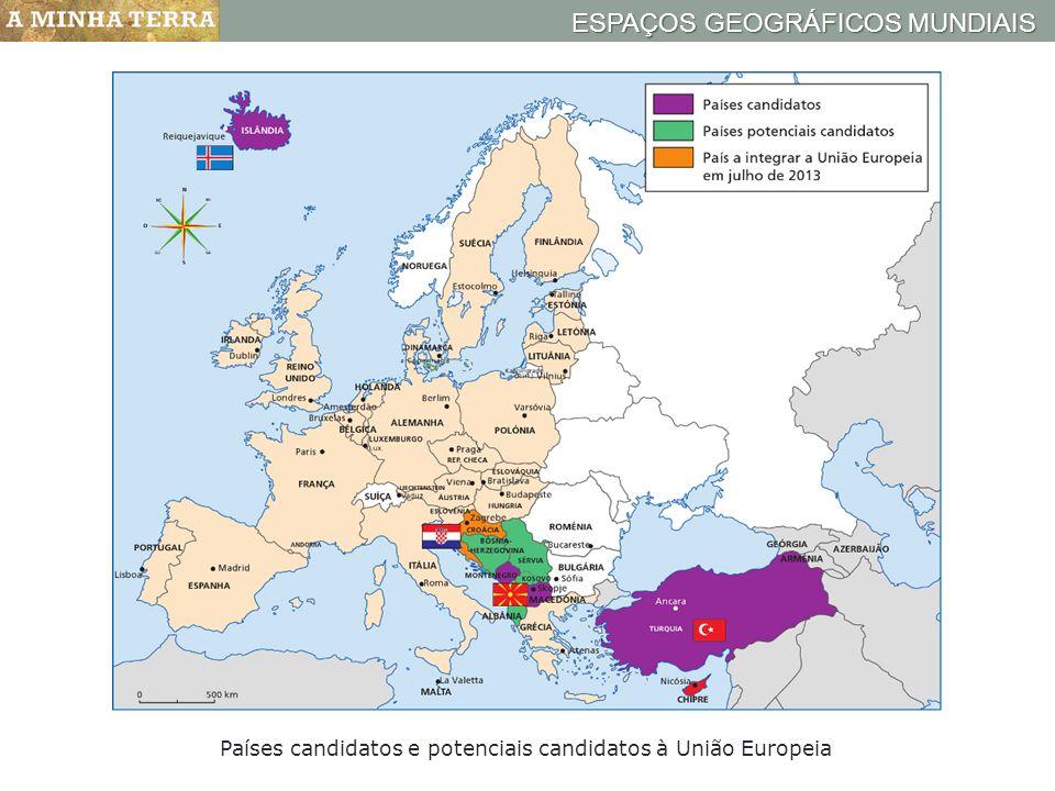ESPAÇOS GEOGRÁFICOS MUNDIAIS Países candidatos e potenciais candidatos à União Europeia
