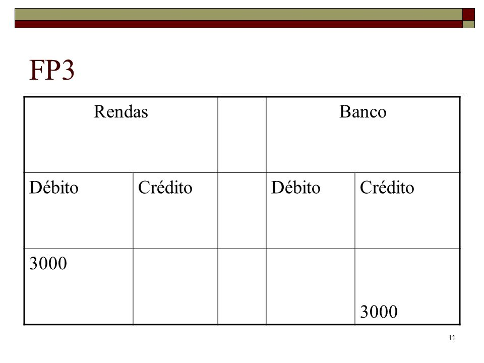 11 FP3 RendasBanco DébitoCréditoDébitoCrédito 3000