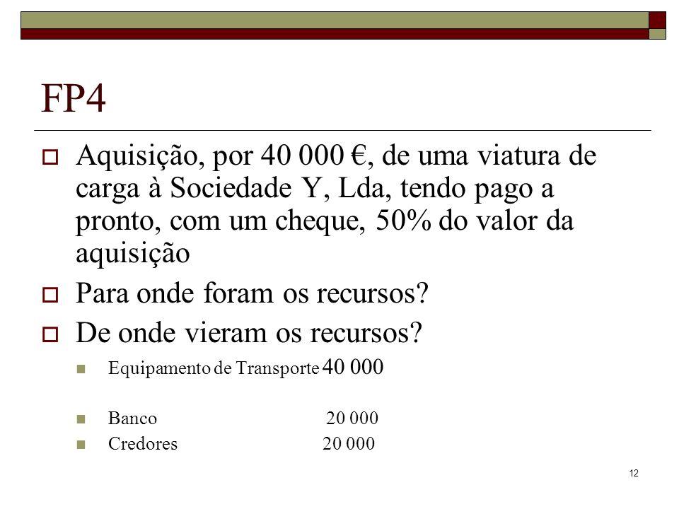 12 FP4 Aquisição, por 40 000, de uma viatura de carga à Sociedade Y, Lda, tendo pago a pronto, com um cheque, 50% do valor da aquisição Para onde fora