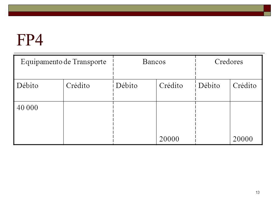 13 FP4 Equipamento de TransporteBancosCredores DébitoCréditoDébitoCréditoDébitoCrédito 40 000 20000