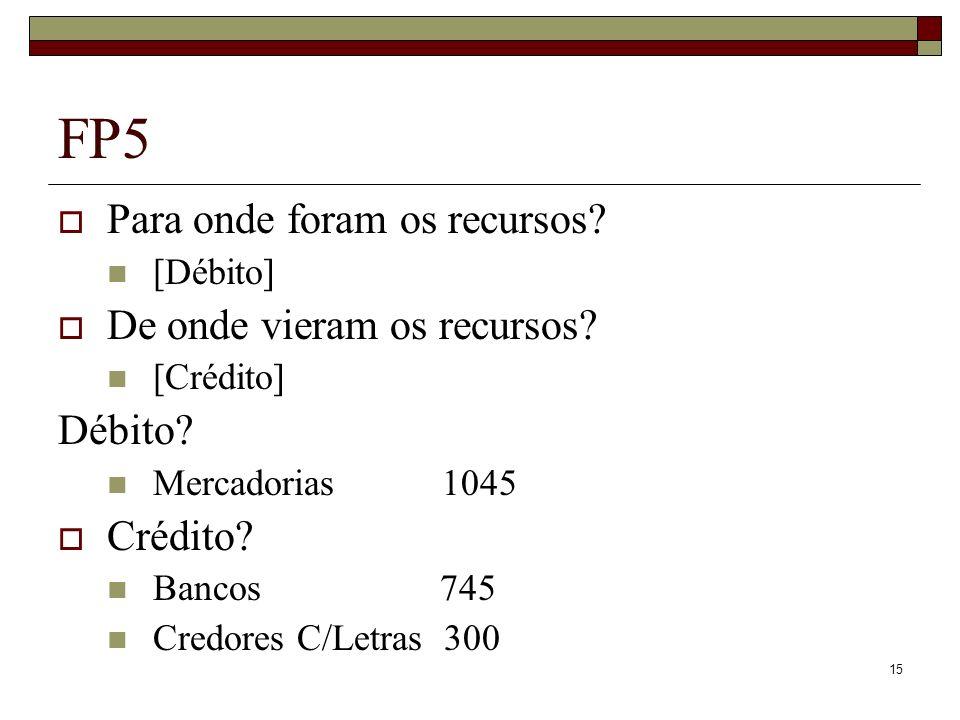 15 FP5 Para onde foram os recursos? [Débito] De onde vieram os recursos? [Crédito] Débito? Mercadorias 1045 Crédito? Bancos 745 Credores C/Letras 300
