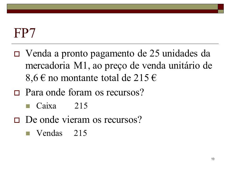 19 FP7 Venda a pronto pagamento de 25 unidades da mercadoria M1, ao preço de venda unitário de 8,6 no montante total de 215 Para onde foram os recurso
