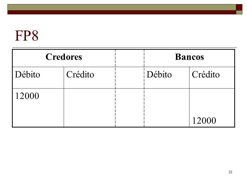 22 FP8 CredoresBancos DébitoCréditoDébitoCrédito 12000