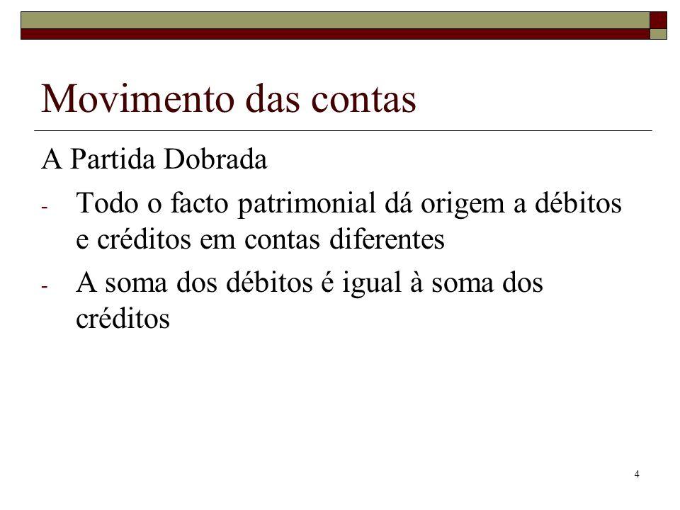 4 Movimento das contas A Partida Dobrada - Todo o facto patrimonial dá origem a débitos e créditos em contas diferentes - A soma dos débitos é igual à