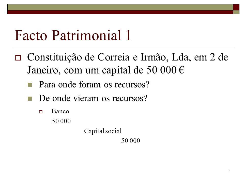 6 Facto Patrimonial 1 Constituição de Correia e Irmão, Lda, em 2 de Janeiro, com um capital de 50 000 Para onde foram os recursos? De onde vieram os r