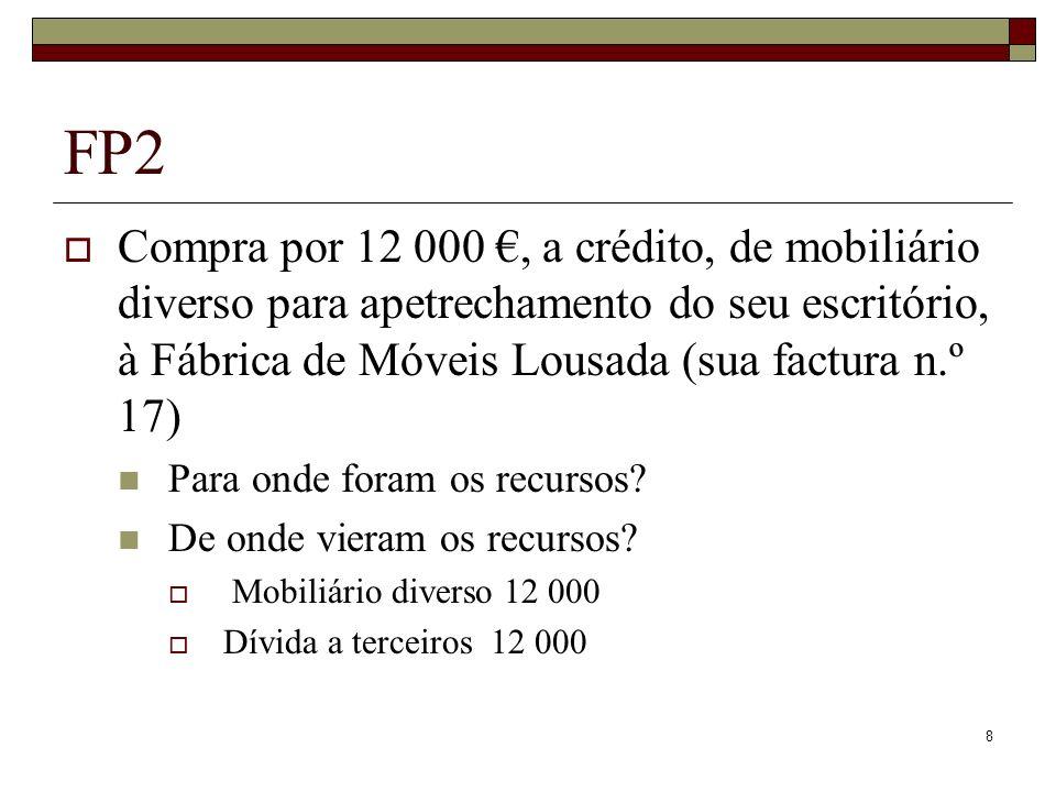 8 FP2 Compra por 12 000, a crédito, de mobiliário diverso para apetrechamento do seu escritório, à Fábrica de Móveis Lousada (sua factura n.º 17) Para