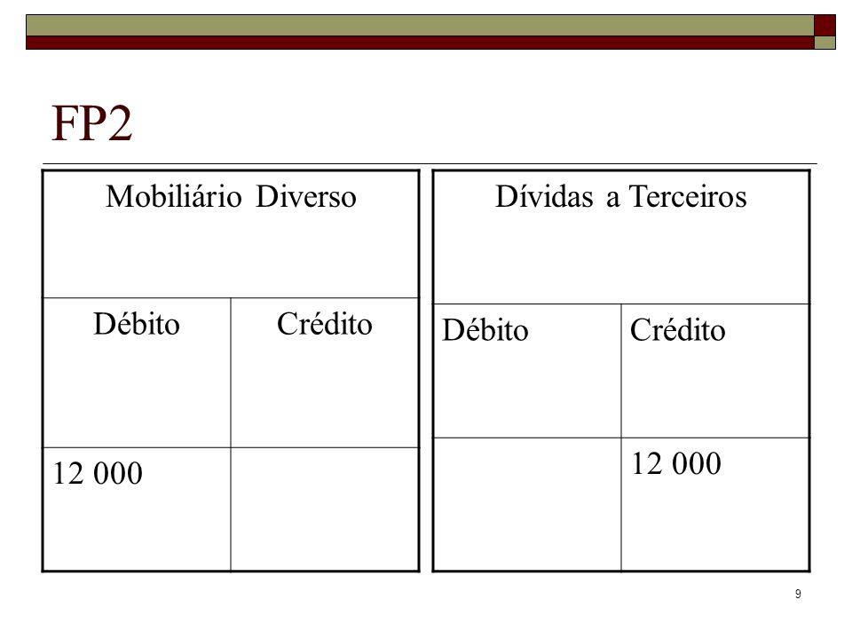 10 FP3 Pagamento de 3000, de renda do edifício arrendado, referentes aos meses de Janeiro a Fevereiro, com um cheque sobre o Banco A Para onde foram os recursos.