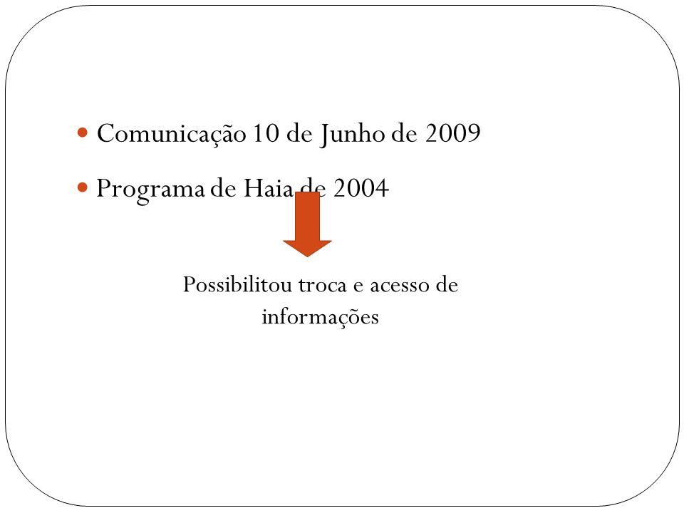Comunicação 10 de Junho de 2009 Programa de Haia de 2004 Possibilitou troca e acesso de informações