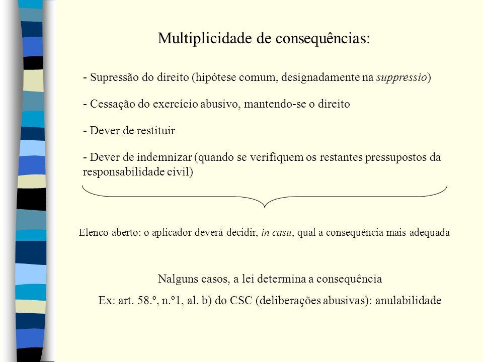 Multiplicidade de consequências: - Supressão do direito (hipótese comum, designadamente na suppressio) - Cessação do exercício abusivo, mantendo-se o