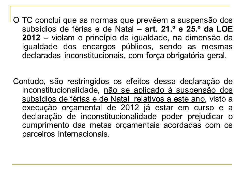 O TC conclui que as normas que prevêem a suspensão dos subsídios de férias e de Natal – art. 21.º e 25.º da LOE 2012 – violam o princípio da igualdade