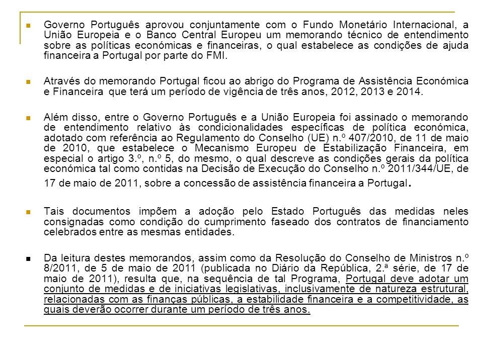 Governo Português aprovou conjuntamente com o Fundo Monetário Internacional, a União Europeia e o Banco Central Europeu um memorando técnico de entend