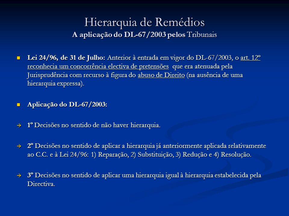 Hierarquia de Remédios A aplicação do DL-67/2003 pelos Tribunais Lei 24/96, de 31 de Julho: Anterior à entrada em vigor do DL-67/2003, o art. 12º reco