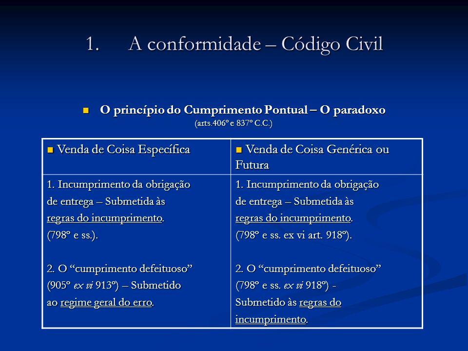 1.A conformidade – Código Civil O princípio do Cumprimento Pontual – O paradoxo O princípio do Cumprimento Pontual – O paradoxo (arts.406º e 837º C.C.
