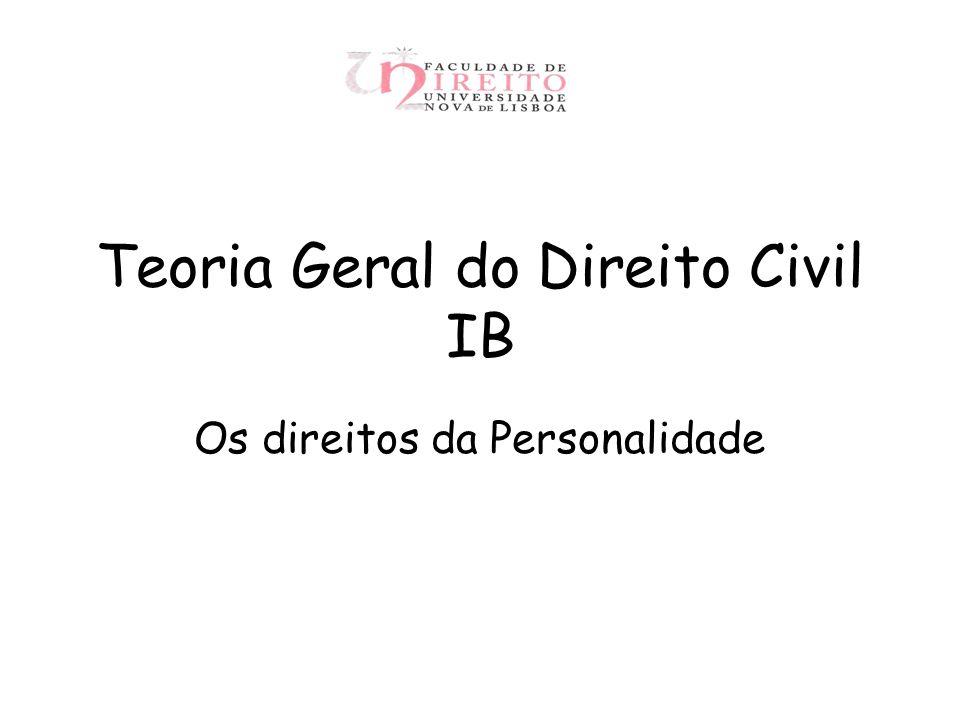 Teoria Geral do Direito Civil IB Os direitos da Personalidade