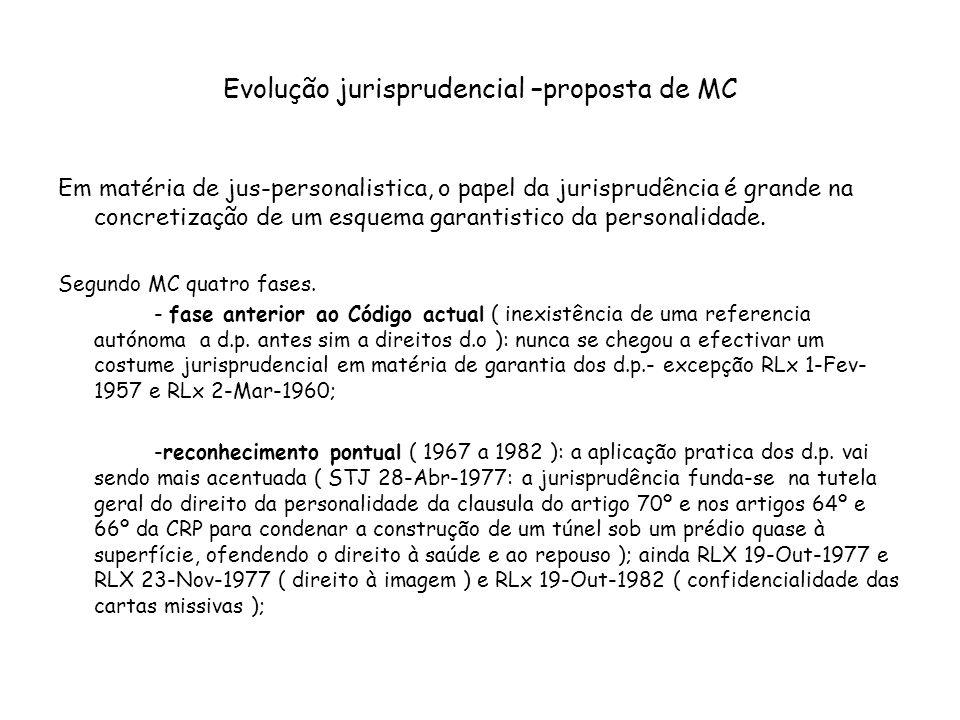Evolução jurisprudencial –proposta de MC Em matéria de jus-personalistica, o papel da jurisprudência é grande na concretização de um esquema garantist