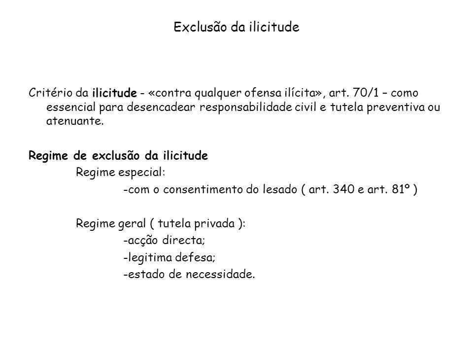 Exclusão da ilicitude Critério da ilicitude - «contra qualquer ofensa ilícita», art. 70/1 – como essencial para desencadear responsabilidade civil e t